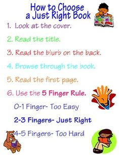 Free! How to Choose a Just Right Book Poster- This poster serves as a visual…