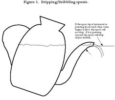 How To Make Drip Free Spouts... I will not ever dare to take on the challenge of a teapot, but the theory here explains it all... Hopefully it will be useful to some who are braver than I am.