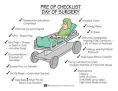 Pre Op Checklist - Day of Surgery