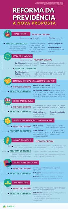 Novo infográfico sobre a Reforma da Previdência, com as alterações da proposta do relator!