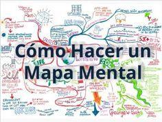 Luego de leer este artículo aprenderás cómo hacer un mapa mental paso por paso y de una forma fácil, rápida y sencilla Mental Map, Sketch Notes, Mind Games, Business Inspiration, Design Thinking, Time Management, Coaching, Knowledge, Mindfulness