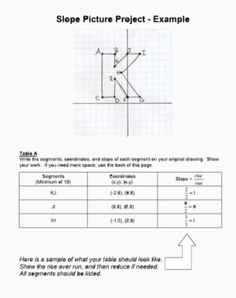 Use this project to assess student understanding of slope and the coordinate plane.  Students will create their own picture on a coordinate plane u...