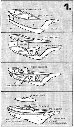 Boat Plans 574701602444642834 - The Building Sequence for the Weekender Source by Wooden Boat Building, Wooden Boat Plans, Boat Building Plans, Canoe Plans, Plywood Boat, Wood Boats, Yacht Design, Boat Design, Canoa Kayak