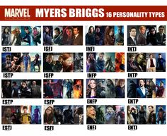 isfj x estp Myers Briggs Personalities, Myers Briggs Personality Types, 16 Personalities, Infj Infp, Entj, Introvert, Infj Characters, Marvel Characters, Personalidad Enfp
