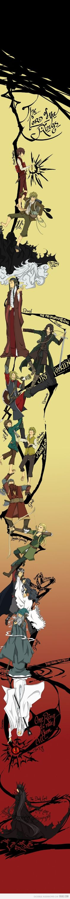 LOTR Anime style.