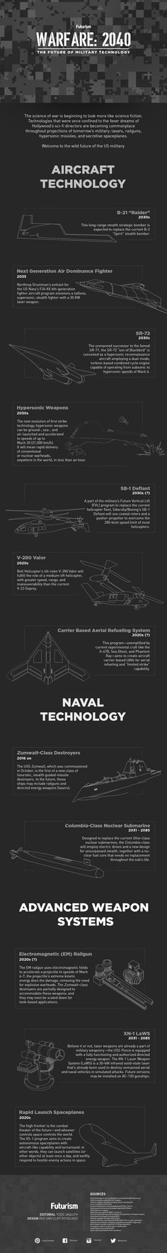 The Future Of Military Technology #Infographic #Military #Technology