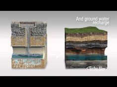 Stormwater Runoff Solution: Permeable Pavement - YouTube