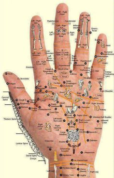 Hand Reflexology Oh so good just look down for all kinds of iinformation
