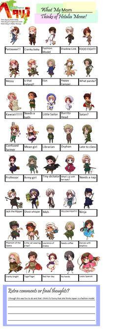 Hetalia meme by Twili-chan17.deviantart.com on @deviantART  I wish my mom was as anime cultured... :p