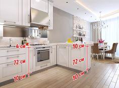 13 ключевых ошибок в кухонном дизайне и простые советы, как их исправить