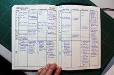 Weekly Spread: 2/1/16 Recap - bluepapertrail - bullet journal