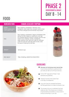A macronutrient diet plan focuses on discovering the best balance of these fats, proteins, and carbs, in order to accomplish a better body structure. Pre Workout Nutrition, Workout Diet Plan, Post Workout Food, Fitness Nutrition, Workout Board, All You Need Is, Healthy Fats, Healthy Eating, Good Pre Workout