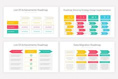 Product Roadmap Keynote Presentation Template | Nulivo Market Data Migration, Presentation Templates, Keynote, Map, Design, Location Map, Maps