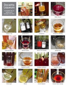 35 Homemade Liqueur Recipes. Make them now in time for Christmas. Make GREAT gifts!!