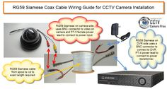 RG59 Siamese Coax Cable Wiring Guide for CCTV Camera Installation -http://www.cctvcamerapros.com/RG59-Siamese-Coax-Cable-Wiring-Guide-s/1021.htm