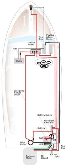 boat wiring diagram boat pinterest diagram boating and john boats rh pinterest com Sony Car Stereo Wiring Diagram Car Audio Wiring Diagrams