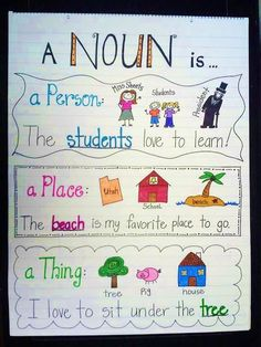 Noun Anchor chart! students theen find nouns in a passage. Try to say a sentence to a partner with a noun in it- partner identifies the noun. Try a sentence with two nouns