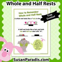 A poster to teacher how to remember whole and half rests.
