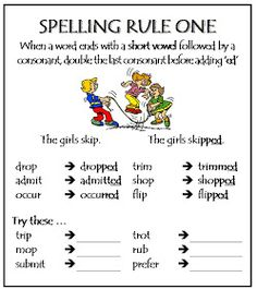 Spelling Rule One @ Department of Education and Child Development, SA Phonics Rules, Spelling Rules, Spelling Practice, Grade Spelling, Spelling Activities, Grammar Rules, Teaching Phonics, Spelling And Grammar, Teaching Reading