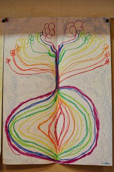 spiegelen 2e klas: binnenste stukje wortel, wordt buitenste bloem