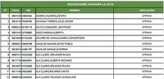 AREQUIPA. Publican lista de 12 mil 610 invasores a quienes Guillén venderá terrenos en Autopista Arequipa – La Joya http://hbanoticias.com/6697