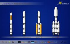 #Jester #Rocket #Family by JesterMcneily.deviantart.com on @DeviantArt, #kerbalspaceprogram