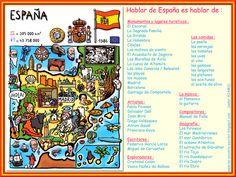 Me encanta escribir en español: Hablar de España es hablar de ...