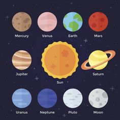 Solar System Planets Fabric Panel - Purple - 23 Inches by 23 Inches