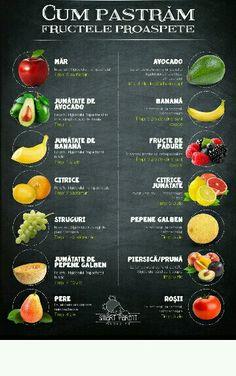 How to keep fruits