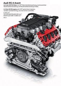 Audi RS 4 Avant engine - monster