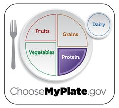 What Foods Are in the #Protein Food Group? #MyPlate