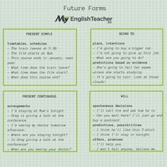 Forum | ________ Learn English | Fluent LandFuture Forms | Fluent Land