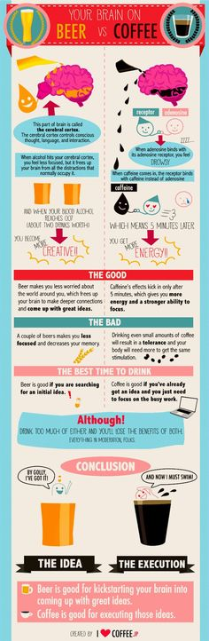 you're brain on beer vs coffee [infographic]