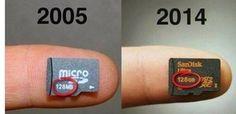 microsd-kort-2005-vs-2014 idag 1000 gange større end for 10 år siden!
