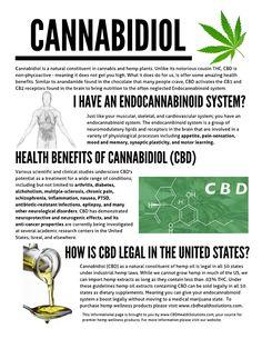 Cannabidiol Benefits