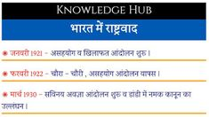 भारत में राष्ट्रवाद Knowledge, History, Consciousness, History Books, Historia, Facts