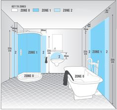 the 37 best bs7671 17th edition wiring regulations images on rh pinterest com bathroom wiring regulations 17th edition bathroom wiring regulations
