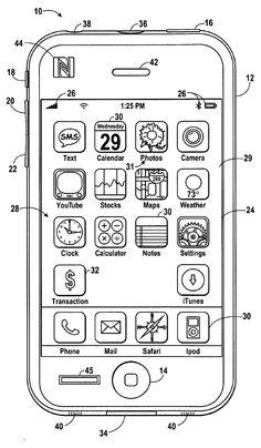 Según una nueva Patente, el Servicio iWallet Está cerca