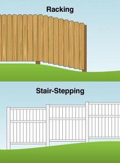 Fences On A Hill Can I Install A Residential Fence On A