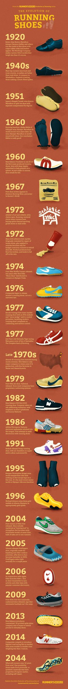 The Evolution of Running Shoes  #RunningShoes #History  #infographic