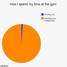 Hilarious Fails That Show Why You Should Hire Someone Who Knows - 31 memes about going to the gym that are hilariously true