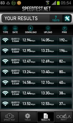 Galaxy S2 speed test using iPhone 5 on 4G LTE as a WiFi personal hotspot