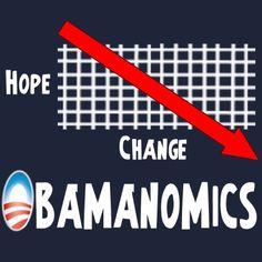 Obamanomics just saying