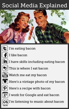 Social Media Explained- Facebook is about creating a personality for your business in a timeline format.