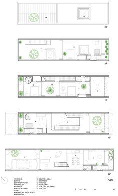 dezeen_ANH-House-by-Sanuki-Nishizawa_29_1000.gif (1000×1658)
