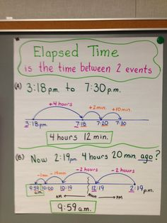 Elapsed Time with Open Number Line