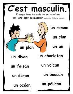 -an ending words are masculin French Expressions, French Language Lessons, French Language Learning, French Lessons, French Teaching Resources, Teaching French, French Teacher, French Nouns, French Grammar
