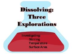 25 slides walking you and your students through three explorations of dissolving and the scientific process.  Cooperative learning structures are b...
