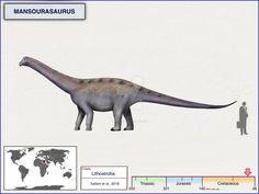 Mansourasaurus by cisiopurple