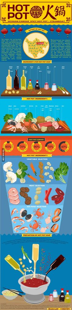 Hot Pot - Steamboat Infograph